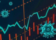 Virus damaging economies