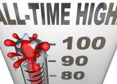 Dow high